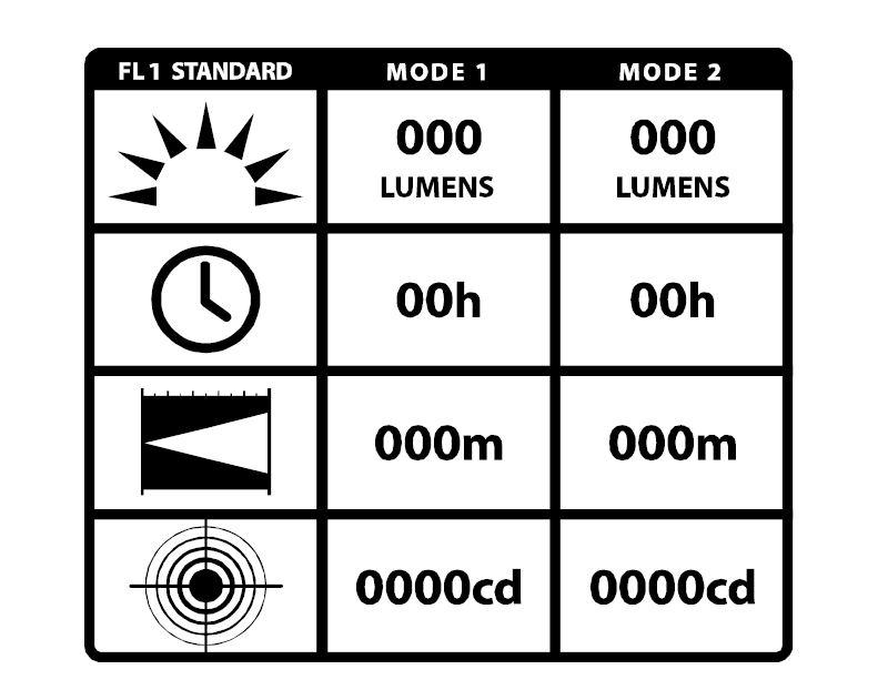 フラッシュライトの基本性能基準 ansi fl1 flashlight basic performance